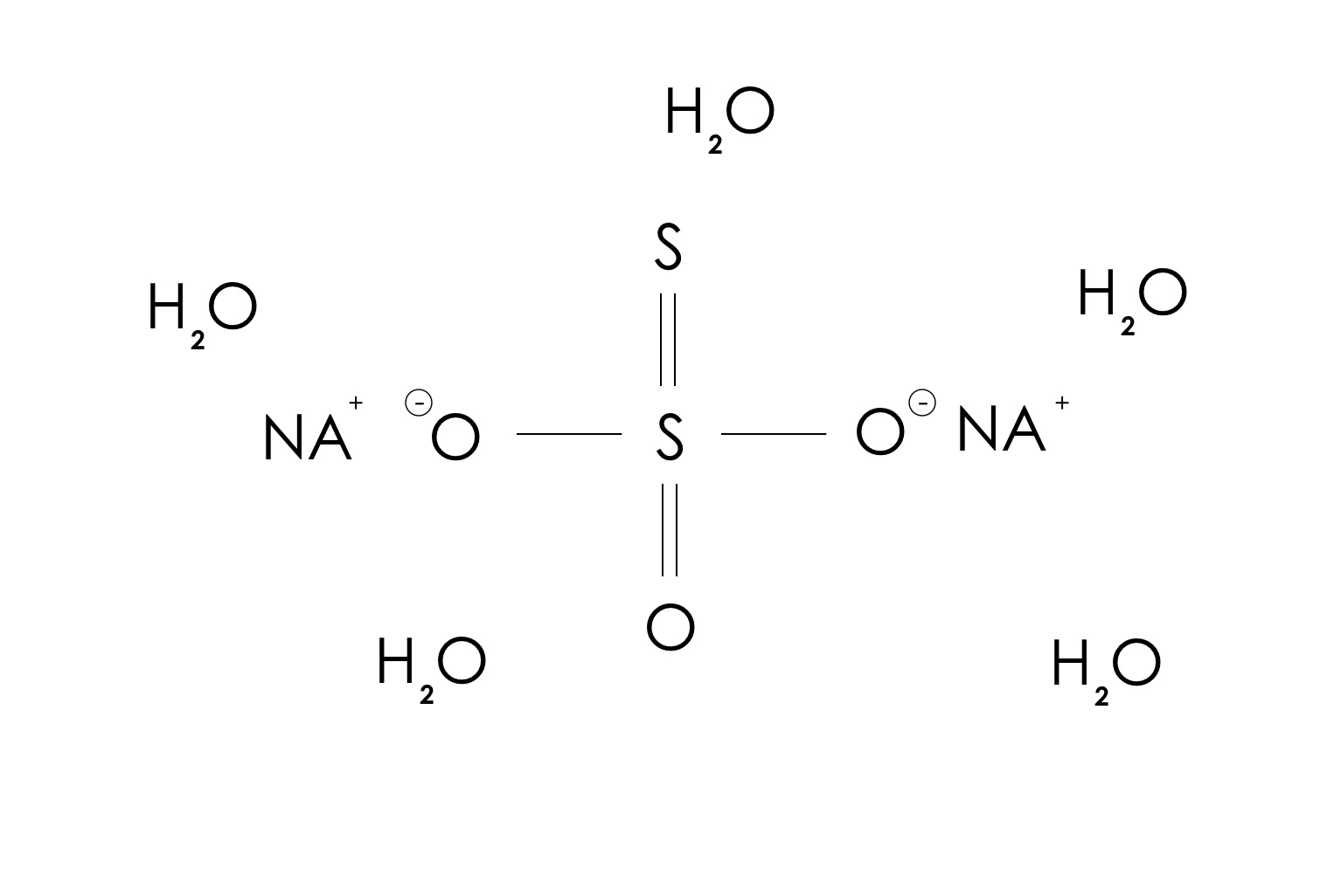 SODIUM THIOSULPHATE PENTAHYDRATE PHOTO GRADE